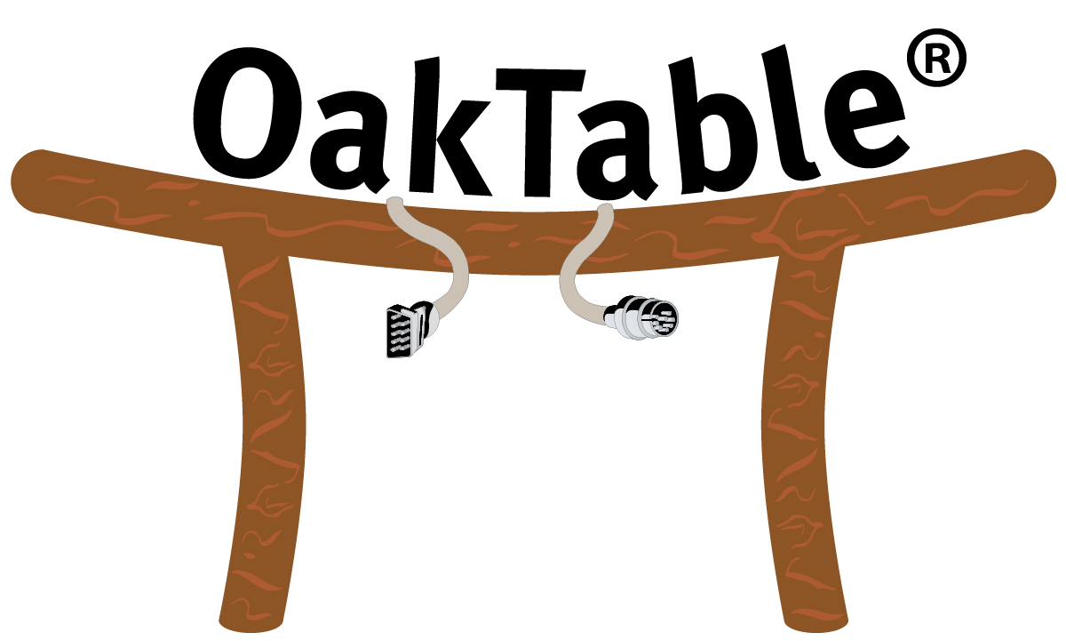 The OakTable Network's member list